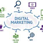 Dịch vụ Digital Marketing – giải pháp vượt trội trong kinh doanh