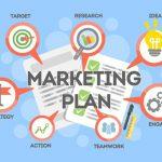 Quy trình lập chiến lược Marketing tổng thể chuẩn nhất 2021