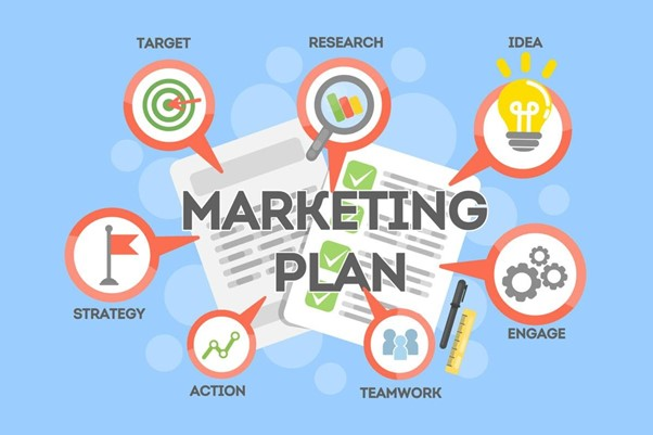 marketing tổng thể